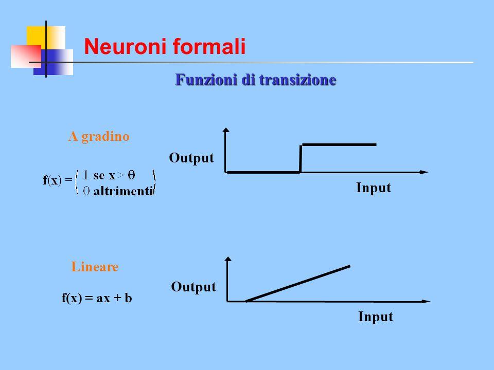 Funzioni di transizione