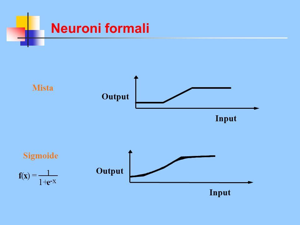 Neuroni formali Output Input Mista Sigmoide Output Input 1 1+ e f ( x