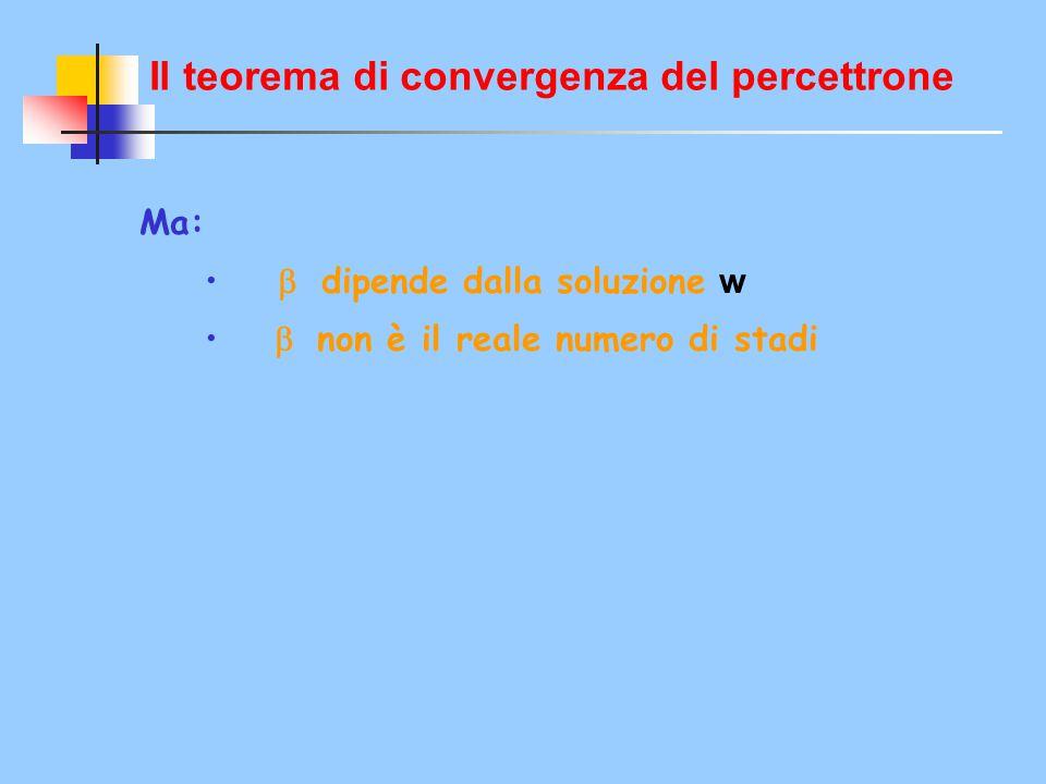 Il teorema di convergenza del percettrone
