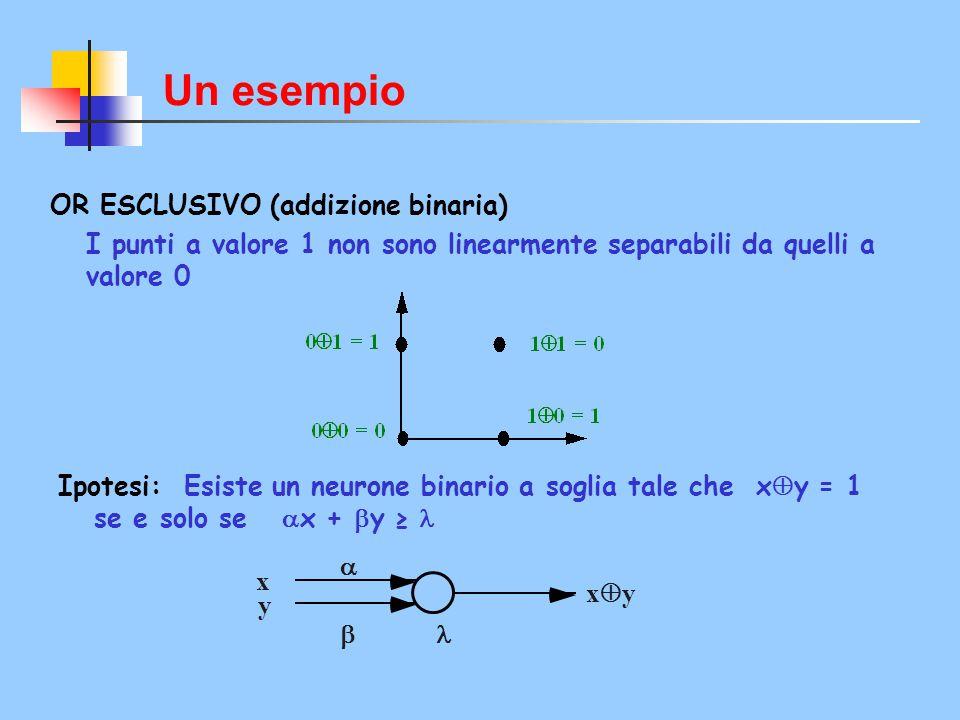 Un esempio OR ESCLUSIVO (addizione binaria)