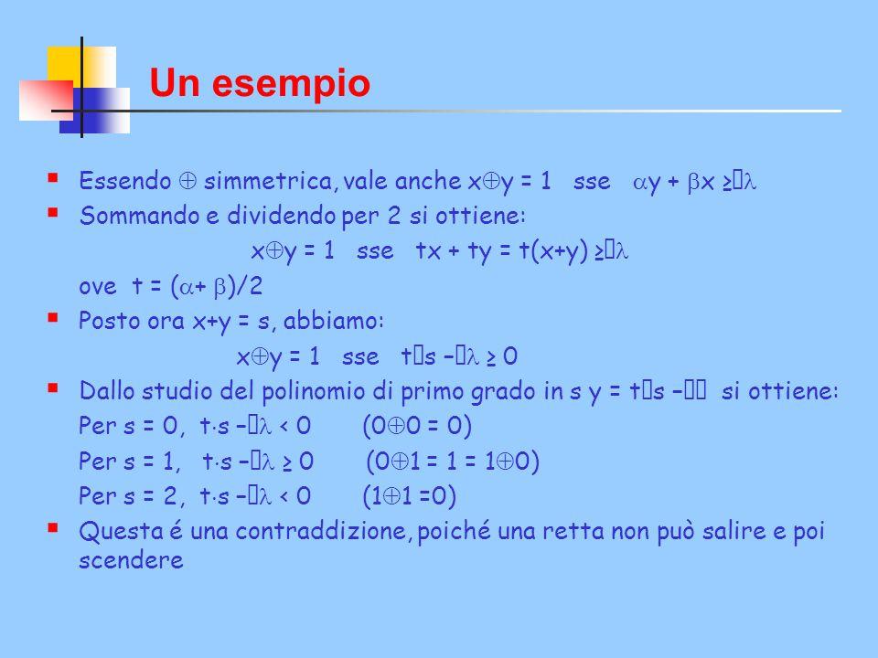 Un esempio Essendo  simmetrica, vale anche xy = 1 sse y + x ≥