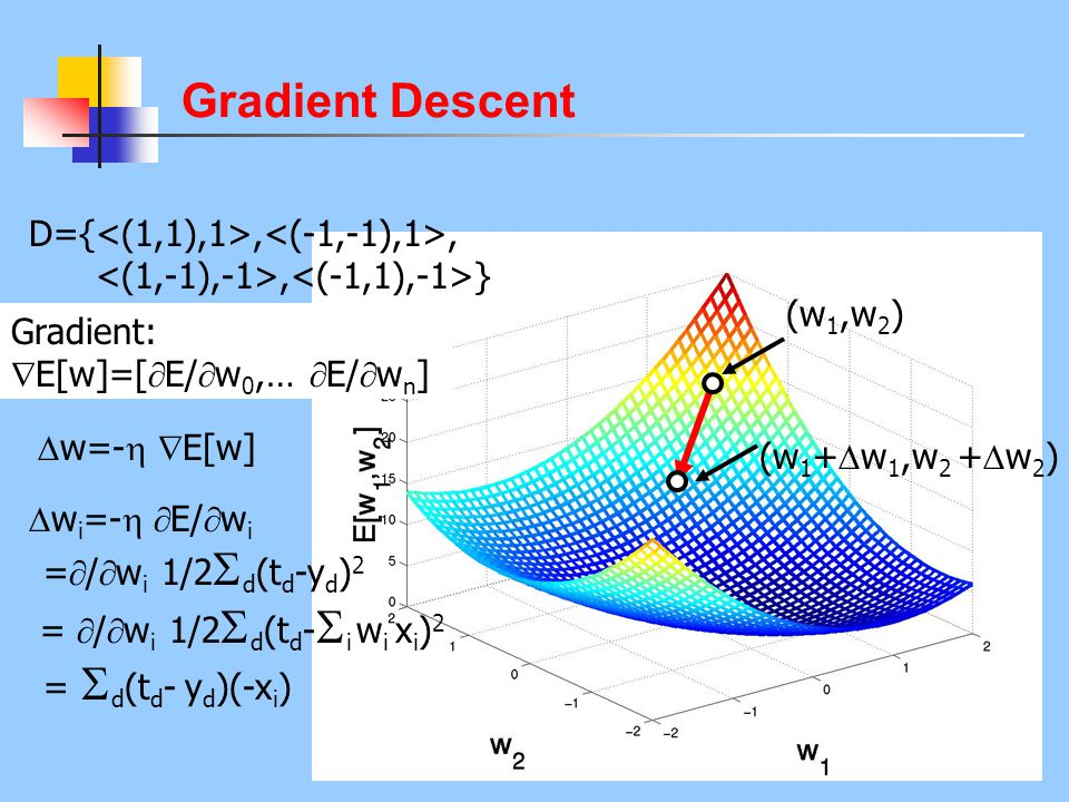 Gradient Descent D={<(1,1),1>,<(-1,-1),1>,