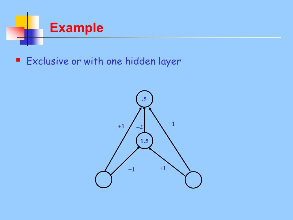 Example Exclusive or with one hidden layer .5 1.5 +1 –2