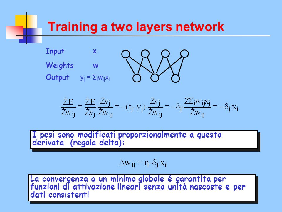 Training a two layers network