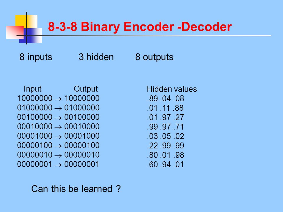 8-3-8 Binary Encoder -Decoder