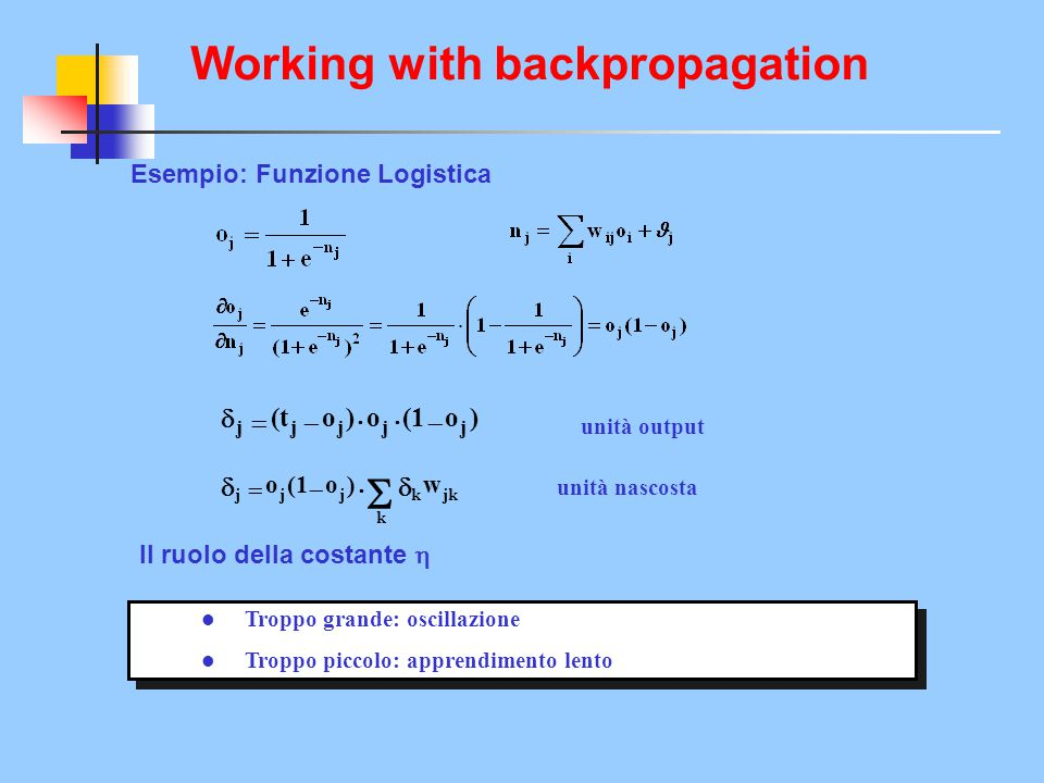 Working with backpropagation