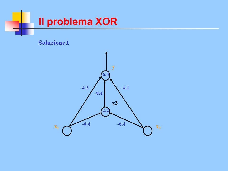 Il problema XOR Soluzione 1 y x3 x1 x2 6.3 -4.2 -4.2 -9.4 2.2 -6.4