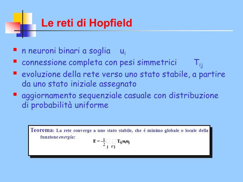 Le reti di Hopfield n neuroni binari a soglia ui