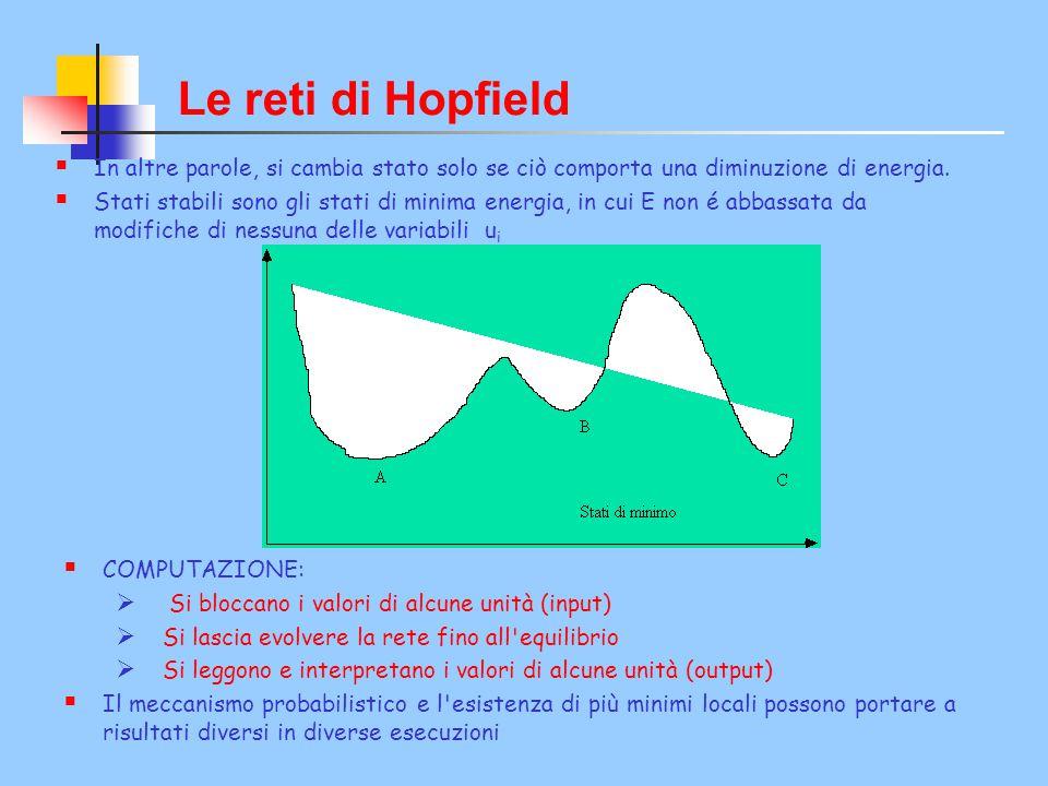 Le reti di Hopfield N.B. Dipende crucialmente dalla ipotesi di simmetria. Altrimenti si avrebbe.