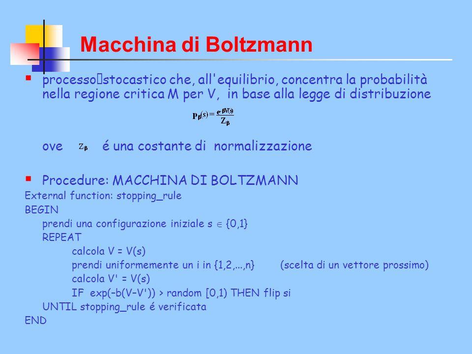 Macchina di Boltzmann La pendenza della funzione diu probabilità é determinata da un parametro di temperatura.