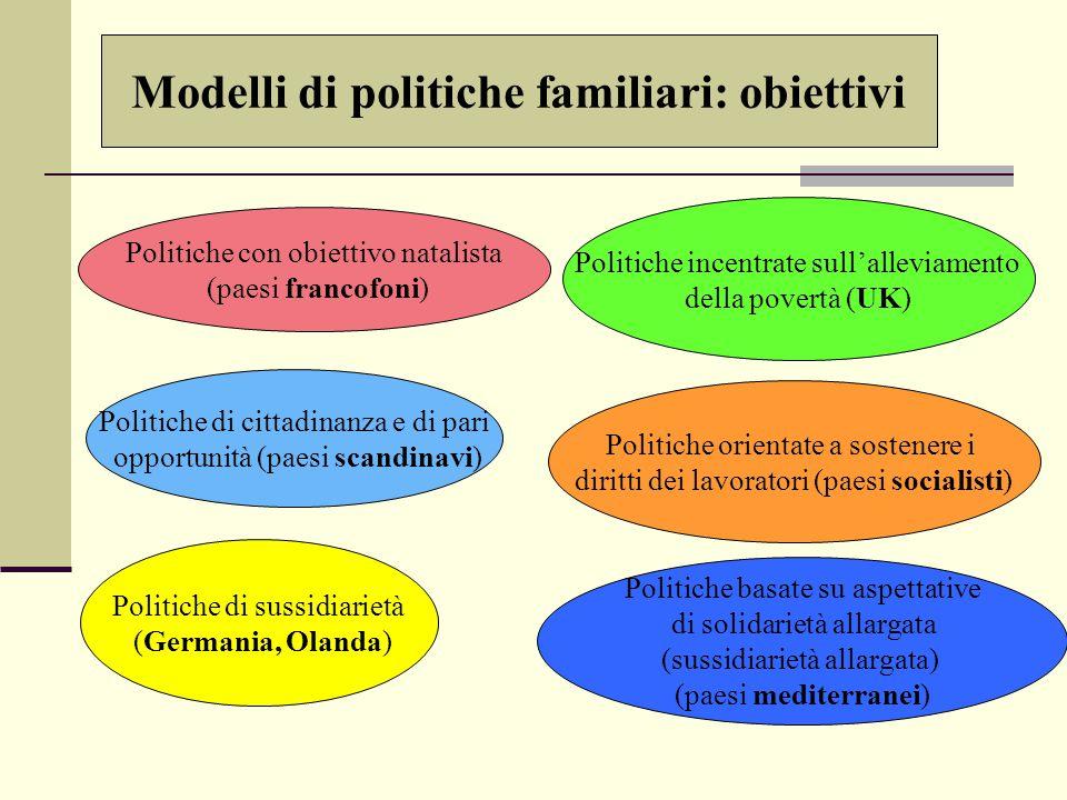 Modelli di politiche familiari: obiettivi