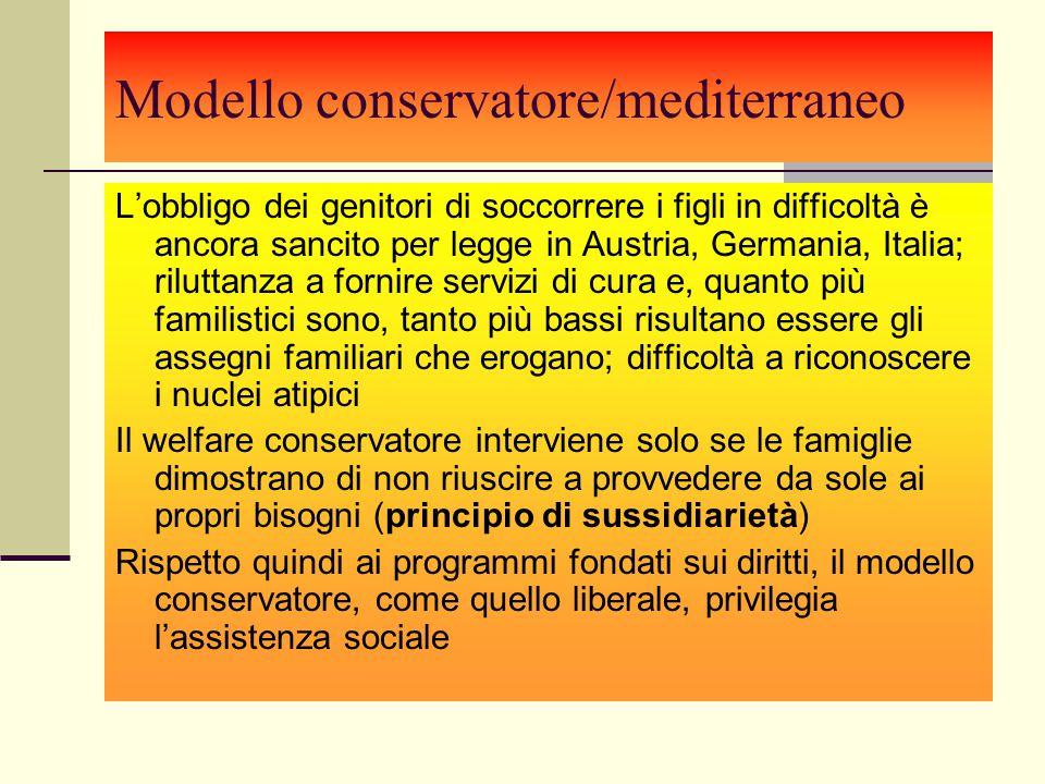 Modello conservatore/mediterraneo