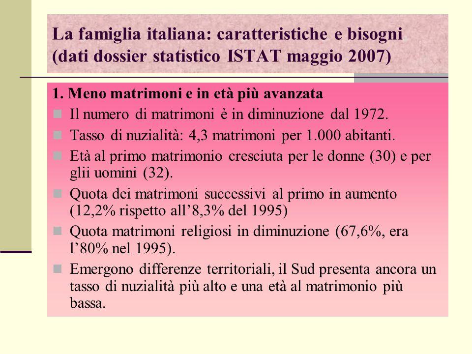 La famiglia italiana: caratteristiche e bisogni (dati dossier statistico ISTAT maggio 2007)