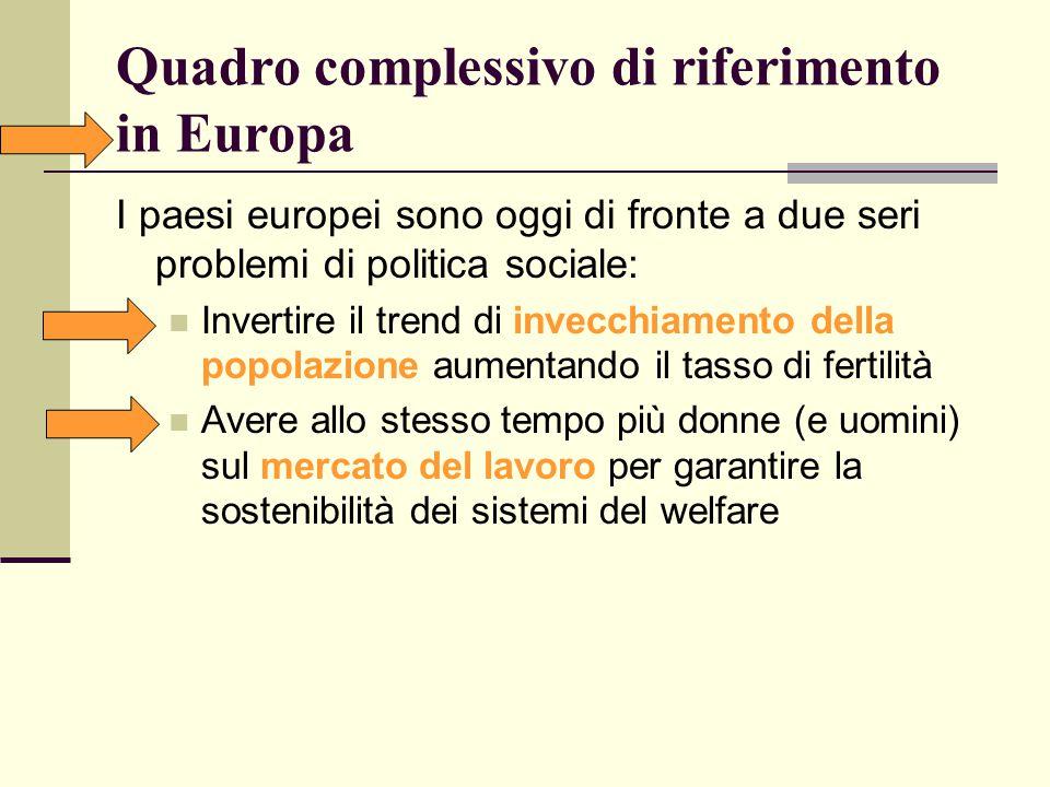Quadro complessivo di riferimento in Europa