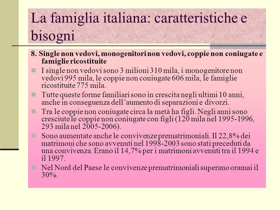 La famiglia italiana: caratteristiche e bisogni