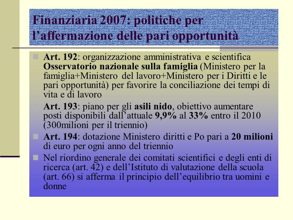 Finanziaria 2007: politiche per l'affermazione delle pari opportunità