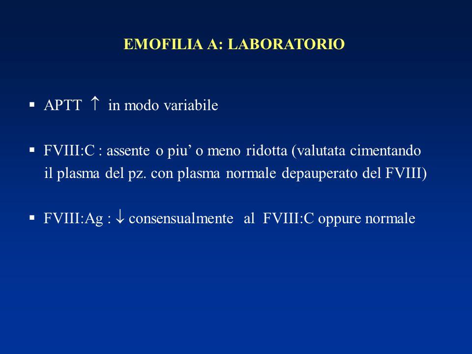 EMOFILIA A: LABORATORIO