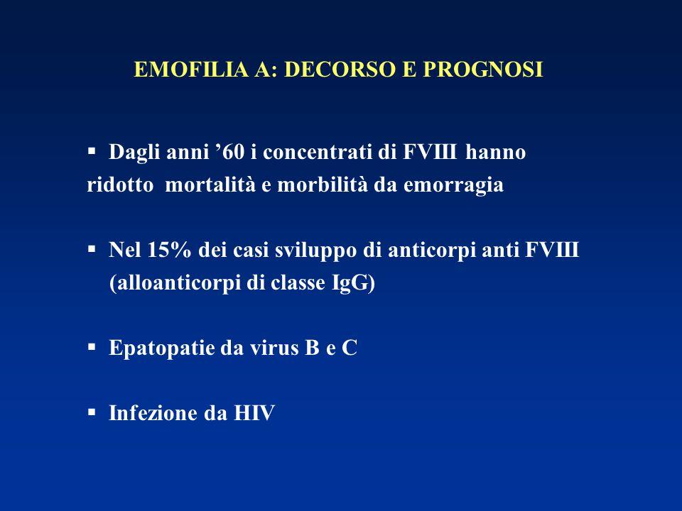 EMOFILIA A: DECORSO E PROGNOSI