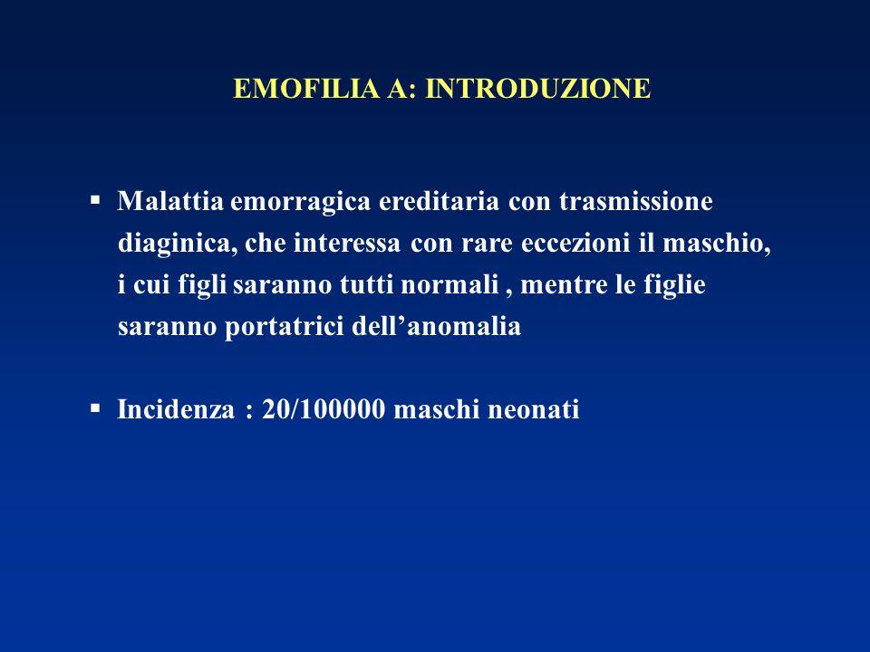 EMOFILIA A: INTRODUZIONE
