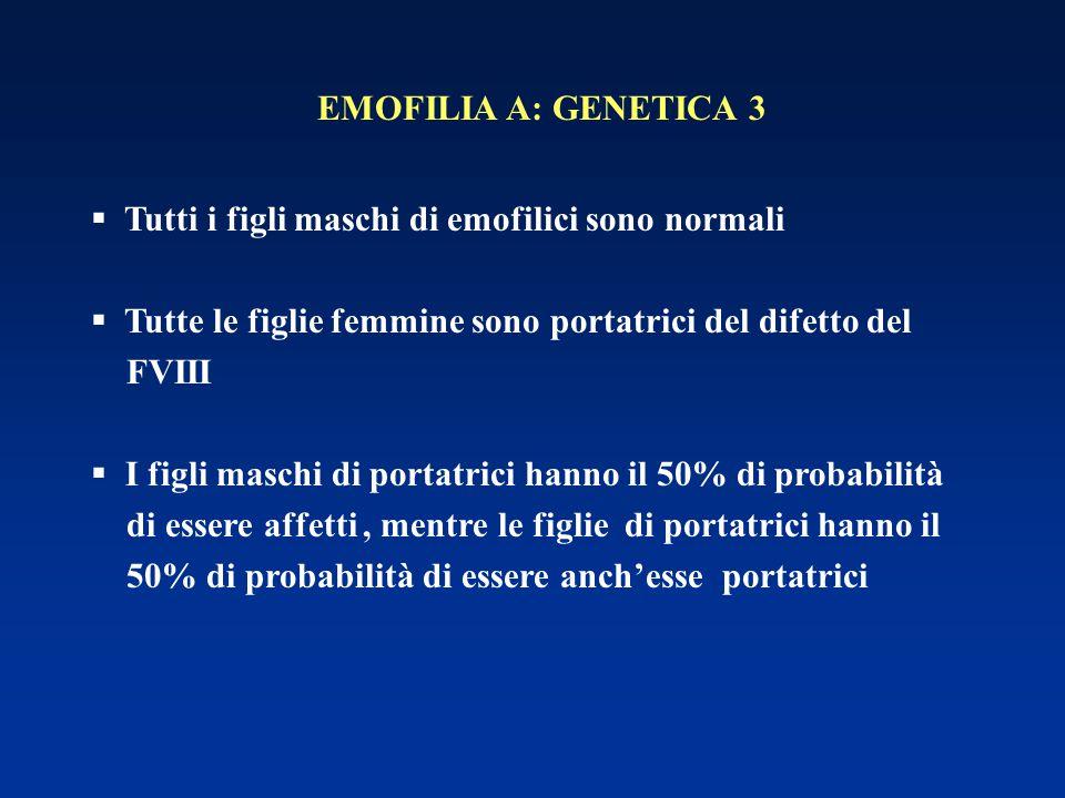 EMOFILIA A: GENETICA 3 Tutti i figli maschi di emofilici sono normali. Tutte le figlie femmine sono portatrici del difetto del.