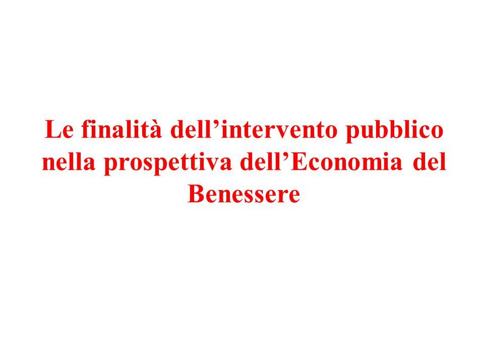 Le finalità dell'intervento pubblico nella prospettiva dell'Economia del Benessere