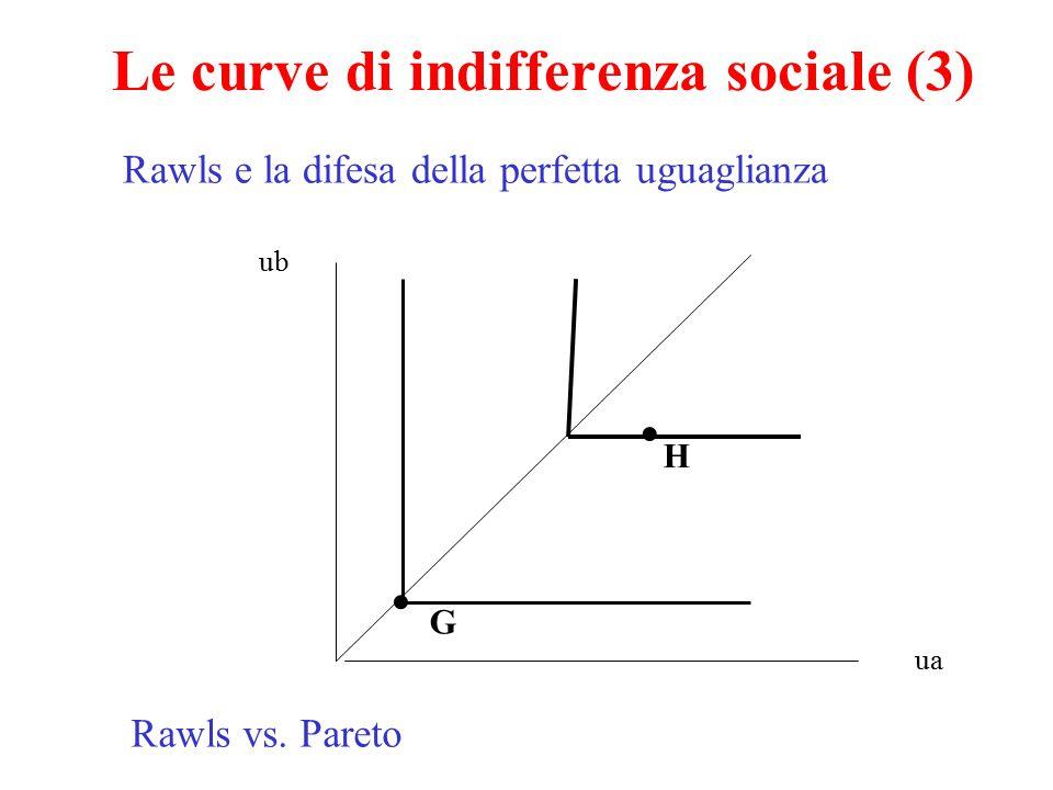 Le curve di indifferenza sociale (3)