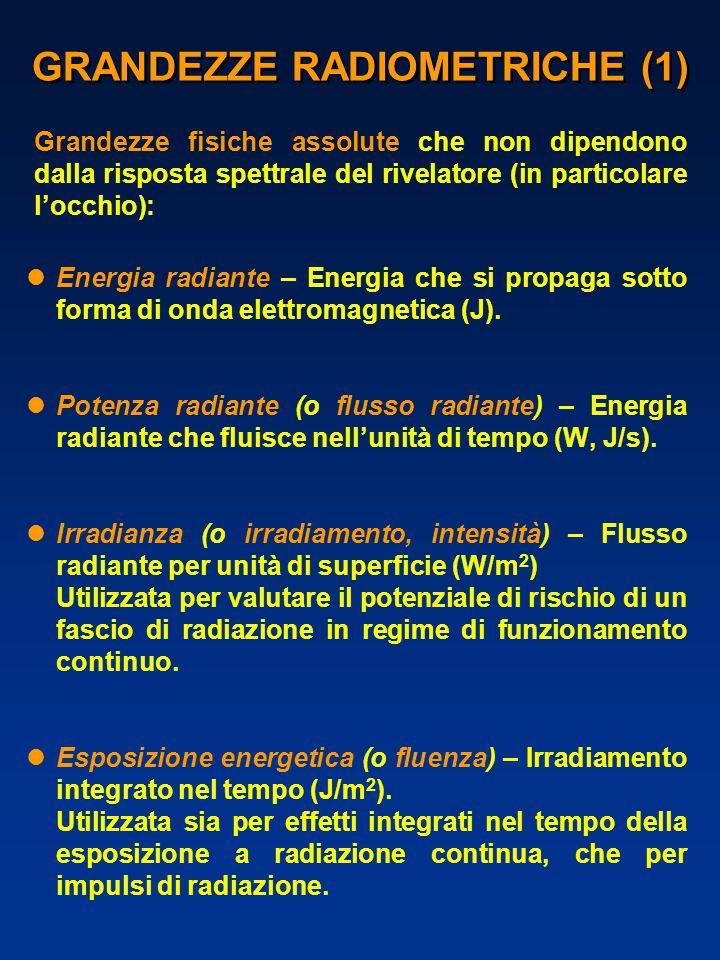 GRANDEZZE RADIOMETRICHE (1)