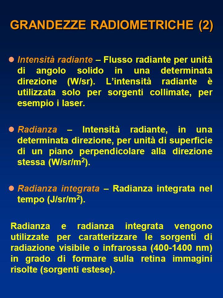 GRANDEZZE RADIOMETRICHE (2)