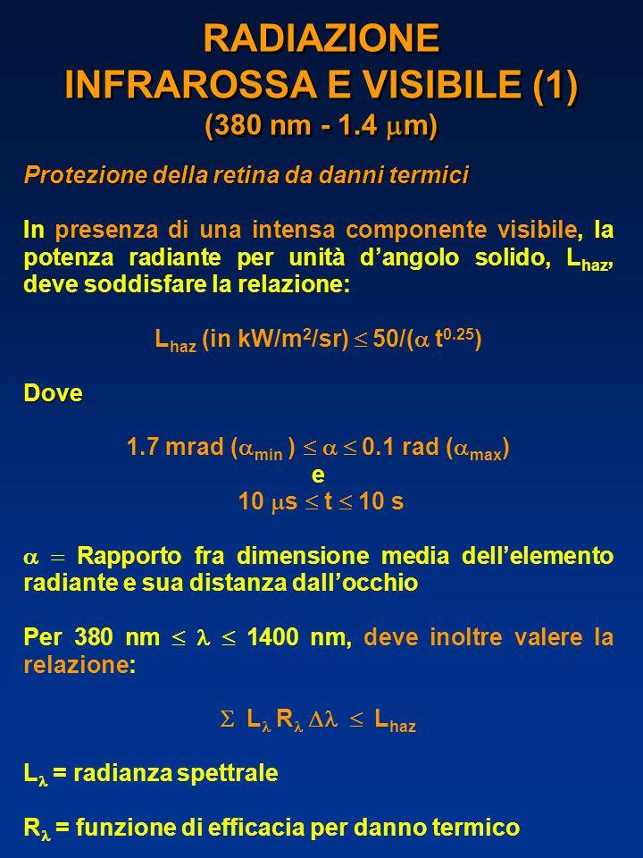 RADIAZIONE INFRAROSSA E VISIBILE (1) (380 nm - 1.4 mm)