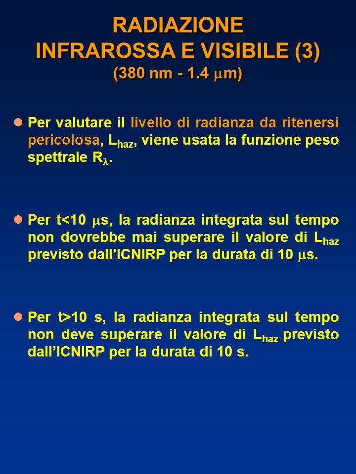 RADIAZIONE INFRAROSSA E VISIBILE (3) (380 nm - 1.4 mm)