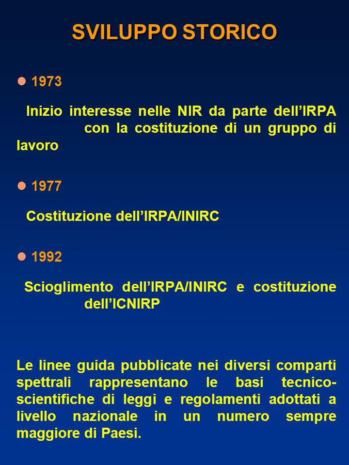 SVILUPPO STORICO 1973. Inizio interesse nelle NIR da parte dell'IRPA con la costituzione di un gruppo di lavoro.