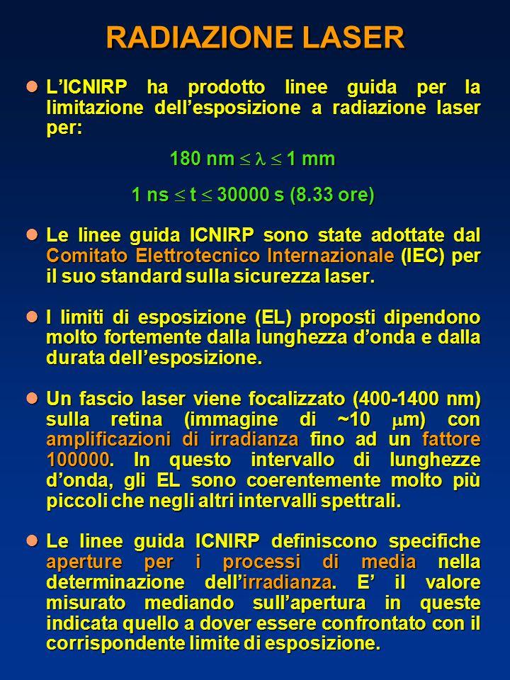 RADIAZIONE LASER L'ICNIRP ha prodotto linee guida per la limitazione dell'esposizione a radiazione laser per:
