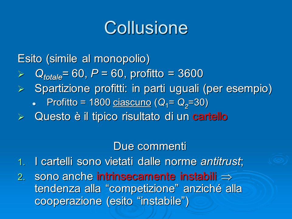 Collusione Esito (simile al monopolio)