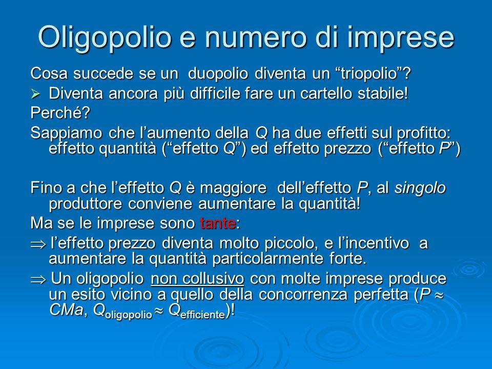 Oligopolio e numero di imprese