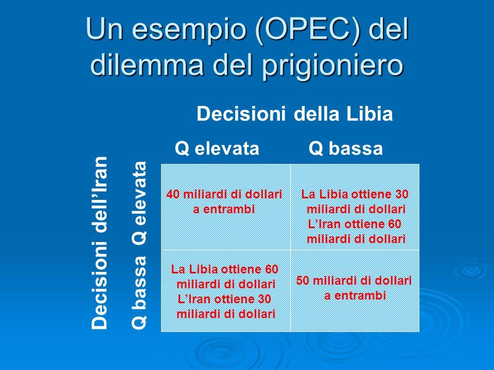 Un esempio (OPEC) del dilemma del prigioniero