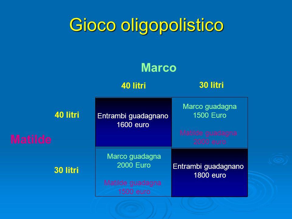 Gioco oligopolistico Marco Matilde 40 litri 30 litri 40 litri 30 litri