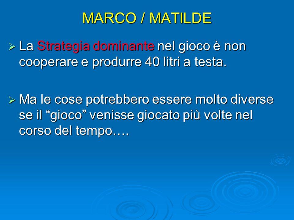 MARCO / MATILDE La Strategia dominante nel gioco è non cooperare e produrre 40 litri a testa.