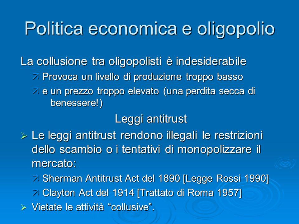 Politica economica e oligopolio