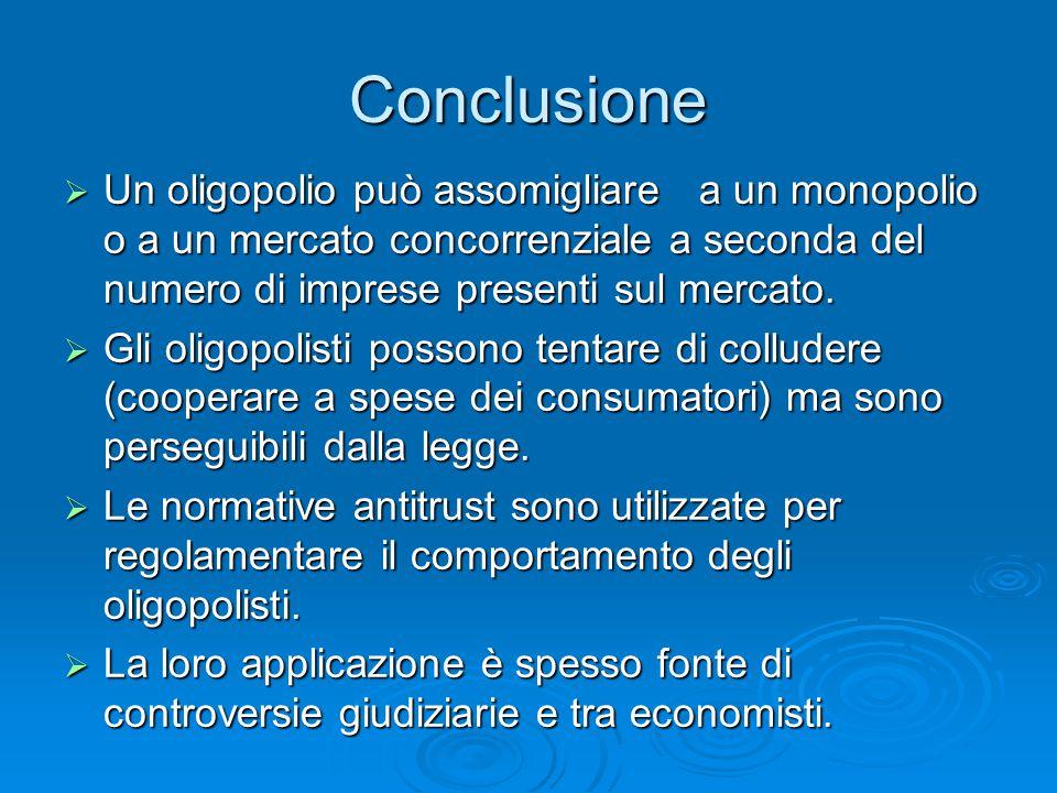 Conclusione Un oligopolio può assomigliare a un monopolio o a un mercato concorrenziale a seconda del numero di imprese presenti sul mercato.