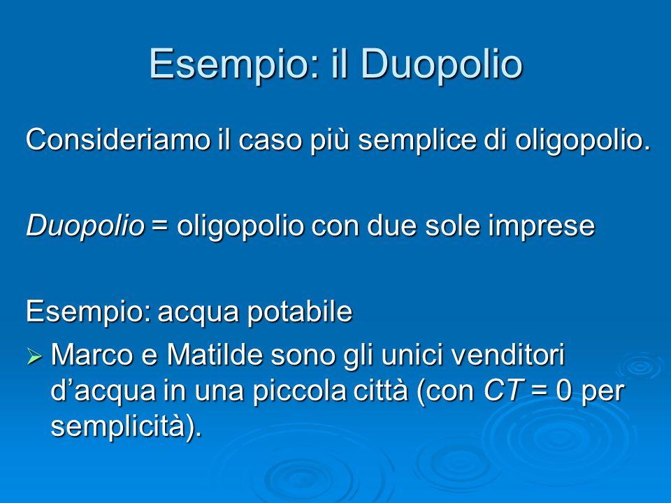 Esempio: il Duopolio Consideriamo il caso più semplice di oligopolio.