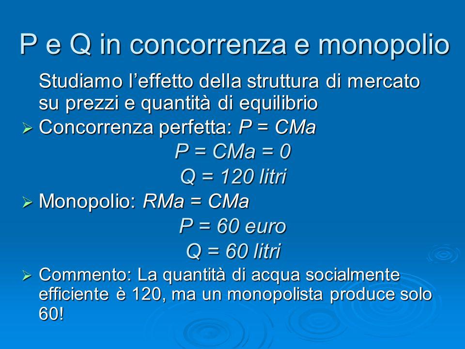 P e Q in concorrenza e monopolio