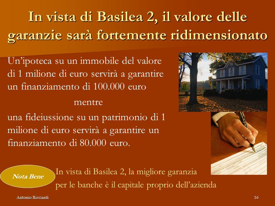 In vista di Basilea 2, il valore delle garanzie sarà fortemente ridimensionato