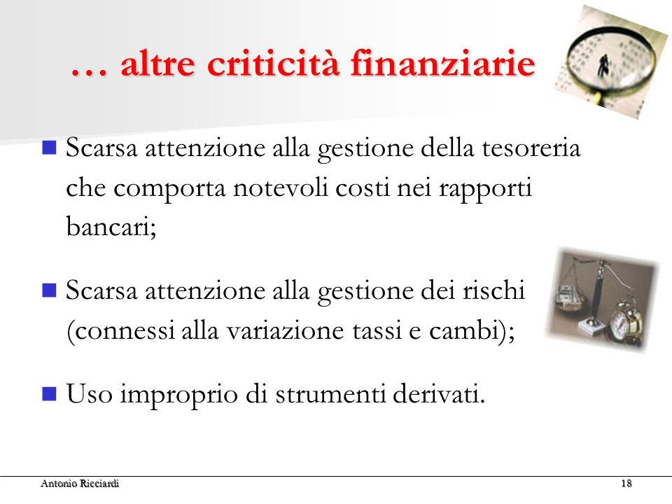 … altre criticità finanziarie