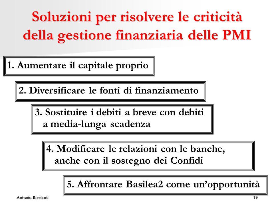 Soluzioni per risolvere le criticità della gestione finanziaria delle PMI