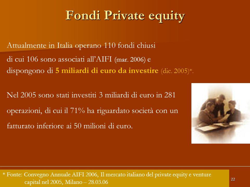 Fondi Private equity Attualmente in Italia operano 110 fondi chiusi