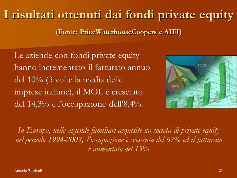 I risultati ottenuti dai fondi private equity (Fonte: PriceWaterhouseCoopers e AIFI)