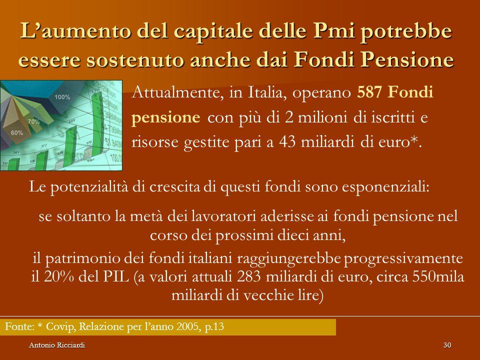L'aumento del capitale delle Pmi potrebbe essere sostenuto anche dai Fondi Pensione