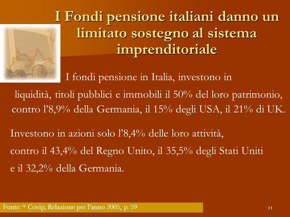 I fondi pensione in Italia, investono in