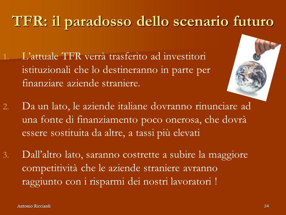 TFR: il paradosso dello scenario futuro