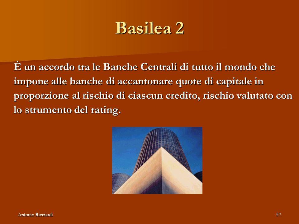 Basilea 2